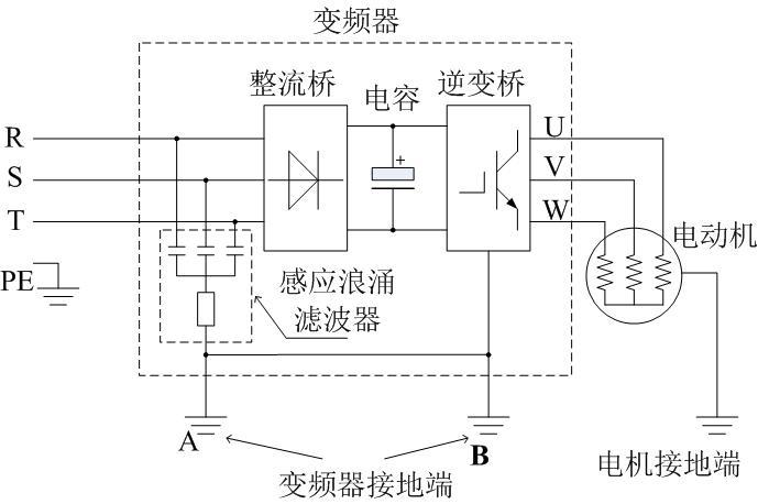 电压可调的三相交流电去控制电机的运行